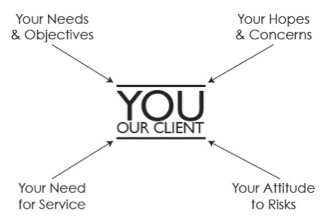 you-our-client-small